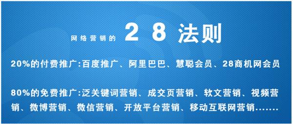 网络营销的28法则